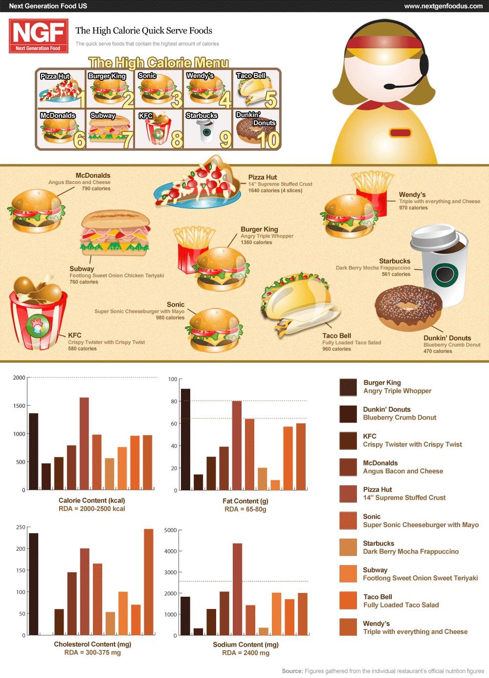 090812-NGFoodUS-FoodAssassi
